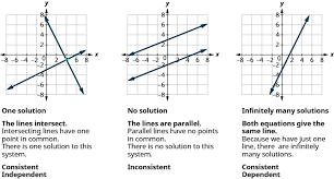 three variables intermediate algebra