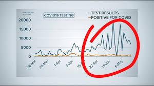 Coronavirus Georgia updates on May 11
