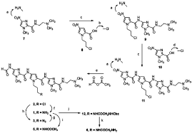 Affinity and kinetic modulation of polyamide-DNA interactions by  N-modification of the heterocycles. - Abstract - Europe PMC