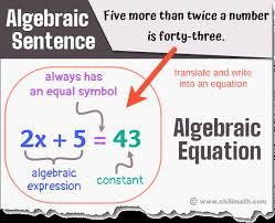 algebraic sentences word problems