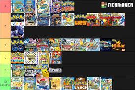 Pokemon Spin-Off Games Tier List!
