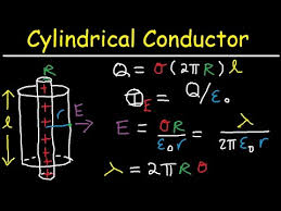 gauss law problems cylindrical