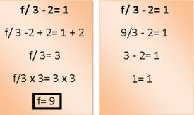 free math worksheets two step equations