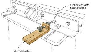 Micro Adjuster For Router Table Fence Finewoodworking