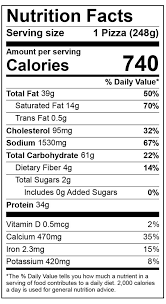 frozen pizza nutrition facts