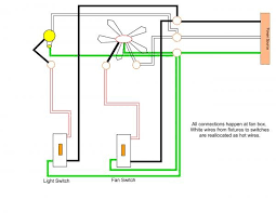 otherwise wiring a ceiling fan with