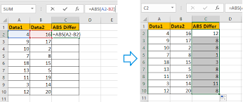 absolute difference between two values