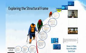 bolman deal s structural frame by