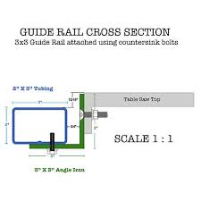 Diy Table Saw Guide Rail Plans Download The Pdf Verysupercool Tools