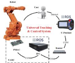 universal teaching and control system