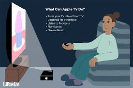 What Is Apple TV? How Does It Work?