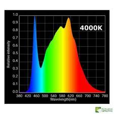 quantum board diy led grow light kit v2