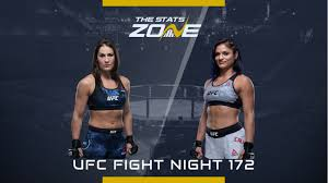 MMA Preview – Jessica Eye vs Cynthia Calvillo at UFC Fight Night 172 - The  Stats Zone