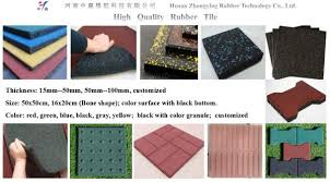 gym interlocking rubber tiles gym