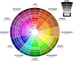 color consultant alvear painting