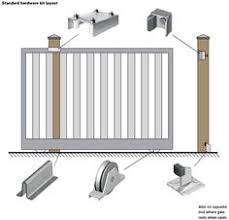 10 Sliding Fence Gate Ideas Fence Gate Sliding Gate Sliding Fence Gate