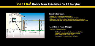 Zareba 5 Mile Battery Operated Electric Fence Charger
