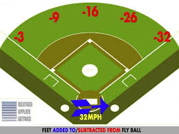 Understanding The Meteorology Of A Fly Ball May Help Baseball Teams