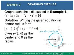 2005 pearson education