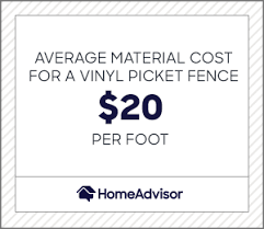 Vinyl Fence Cost Estimator Installation Per Foot Pvc Prices Homeadvisor