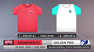 Match Preview: Shenzhen FC vs Dalian Pro on 20/8/2020 - video dailymotion