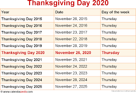 When is Thanksgiving Day 2020?