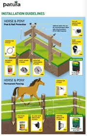 10 Electric Fencing Ideas Electric Fence Installation Electricity