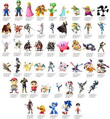 cartoon character names list