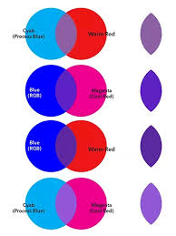 what colors make purple what two