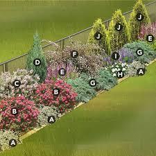 Explore Your Fencing Options Creative Landscape Backyard Landscaping Designs Garden Planning