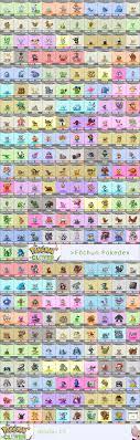 vp/'s finished Pokemon Clover Pokedex (x-post from /r/pokemon) : 4chan