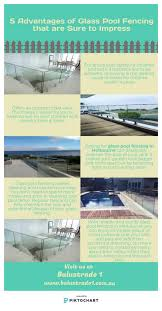5 Advantages Of Glass Pool Fencing That Are Sure To Impress