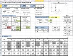 excel spreadsheet design for
