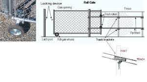 Rolling Gate Parts Chain Link Fence Slide Gate Hardware Rolling Gate Parts Hard Chain Link Fence Installation Chain Link Fence Panels Chain Link Fence Cost