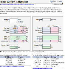 printable ideal weight chart and calculator