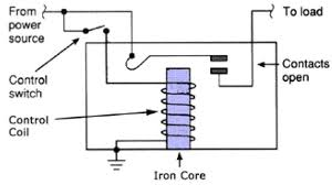 working of relays how relay works