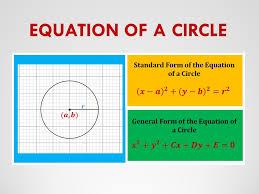 circles coordinate geometry cie