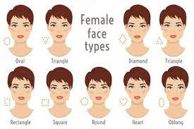 know your face shape 6 diffe face