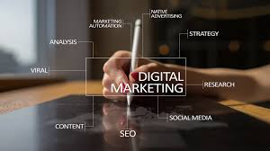 How to Implement a Flawless Digital Marketing Strategy - AI Global ...