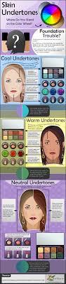 makeup for um neutral skin tone