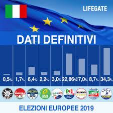 Elezioni europee 2019, i risultati in diretta