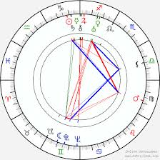 Lew Landers Birth Chart Horoscope, Date of Birth, Astro