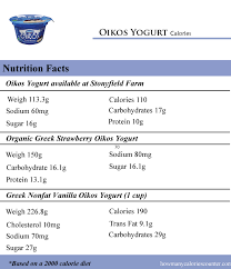how many calories in oikos yogurt how