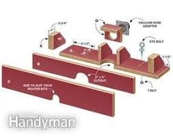 Build A Router Table By Upcycling A Kitchen Countertop Diy Router Table Build A Router Table Diy Router