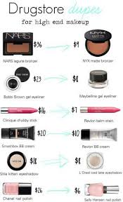 dupes of high end makeup
