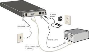 usrobotics adsl ethernet modem user guide