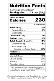 nutrition facts label images for