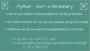 How to Sort a Dictionary in Python ...