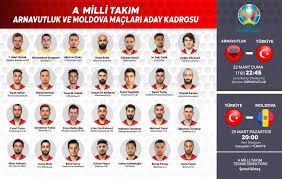 A Milli Takım'ın Arnavutluk ve Moldova maçları aday kadrosu açıklandı - A  Milli Takım Haber Detayları TFF