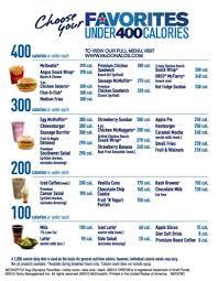 menu platform puts calories